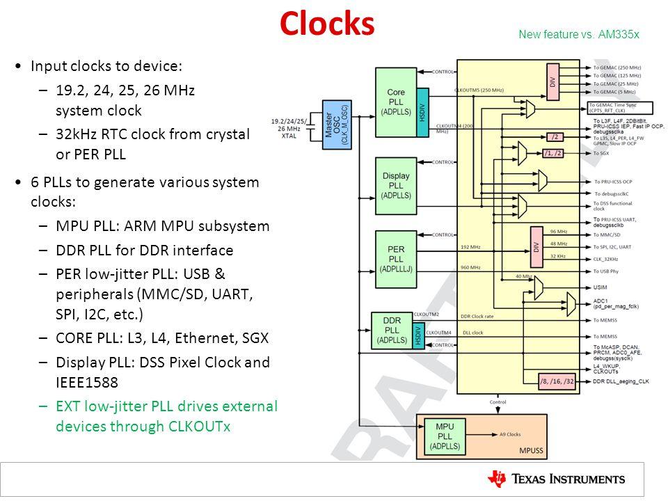 Input clocks to device: –19.2, 24, 25, 26 MHz system clock –32kHz RTC clock from crystal or PER PLL 6 PLLs to generate various system clocks: –MPU PLL
