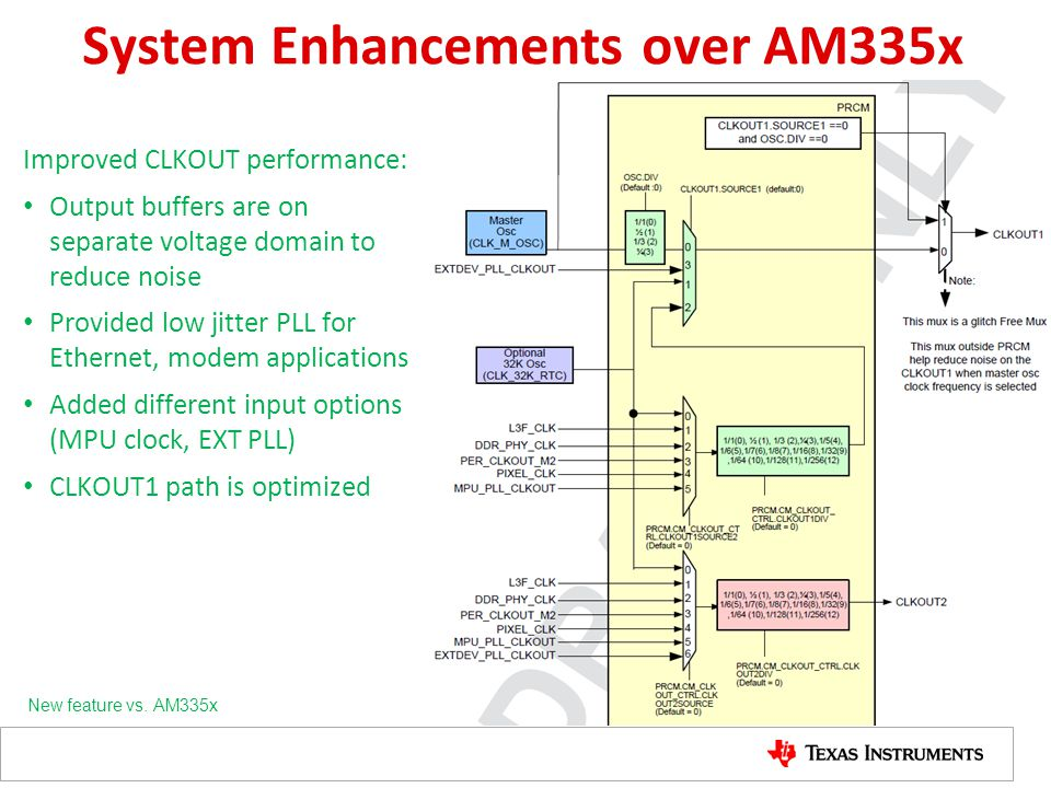 System Enhancements over AM335x Improved CLKOUT performance: Output buffers are on separate voltage domain to reduce noise Provided low jitter PLL for
