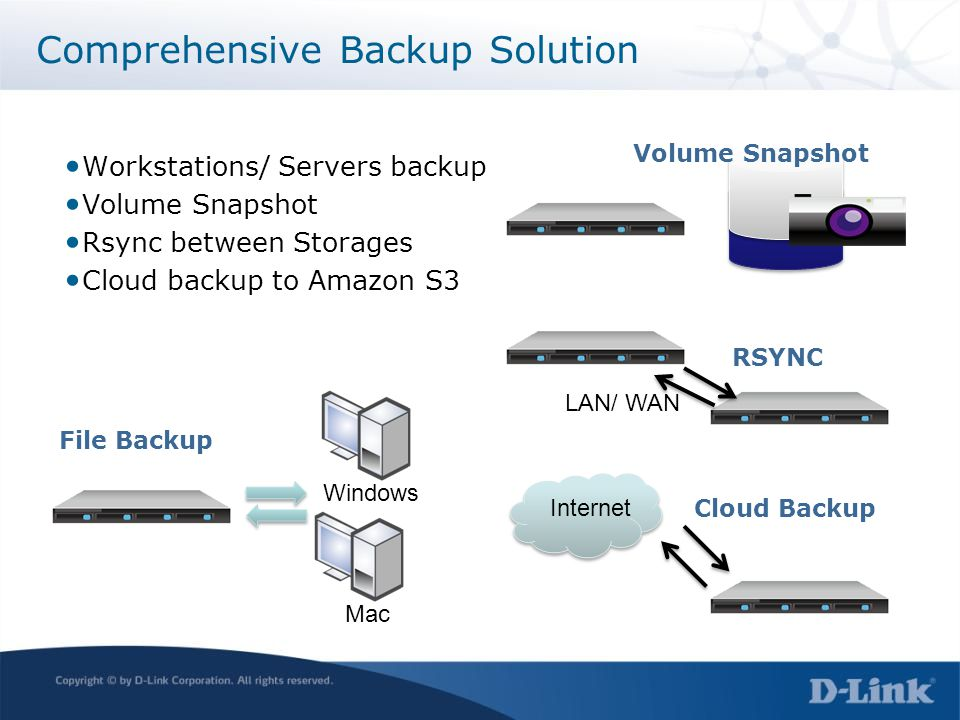Windows Mac LAN/ WAN RSYNC Volume Snapshot Cloud Backup Internet Comprehensive Backup Solution File Backup Workstations/ Servers backup Volume Snapshot Rsync between Storages Cloud backup to Amazon S3