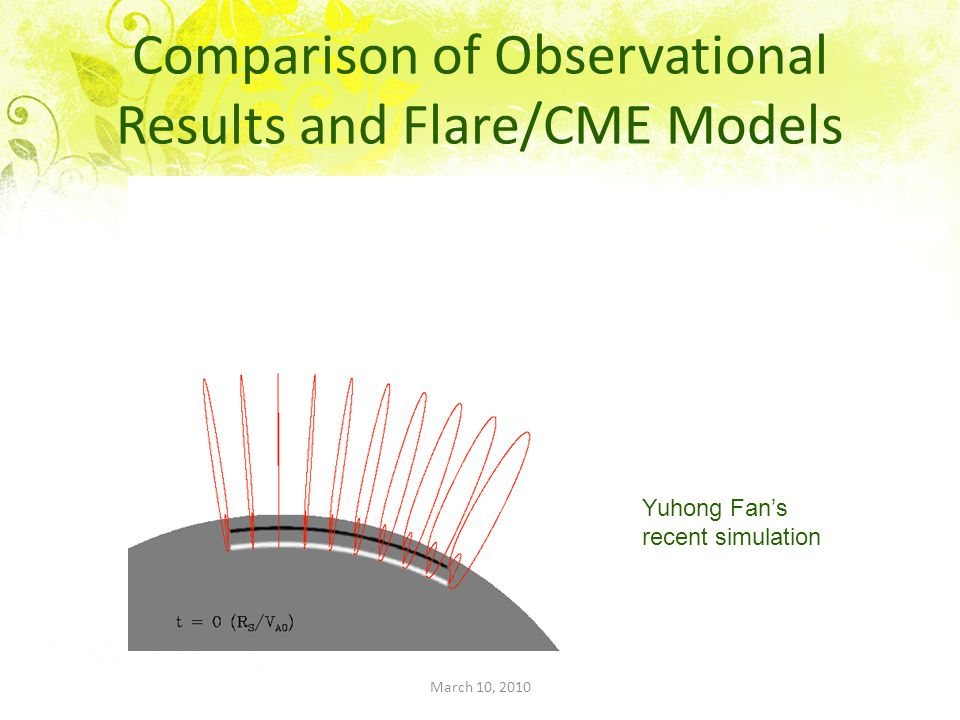 Comparison of Observational Results and Flare/CME Models March 10, 2010 Yuhong Fan's recent simulation