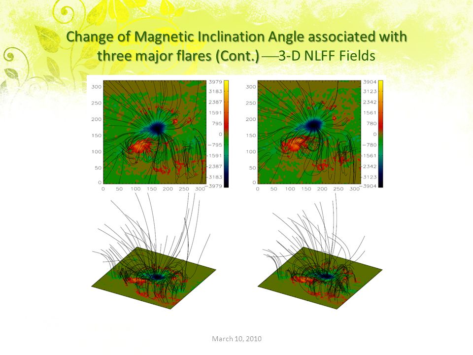 Change of Magnetic Inclination Angle associated with three major flares (Cont.) Change of Magnetic Inclination Angle associated with three major flares (Cont.)  3-D NLFF Fields