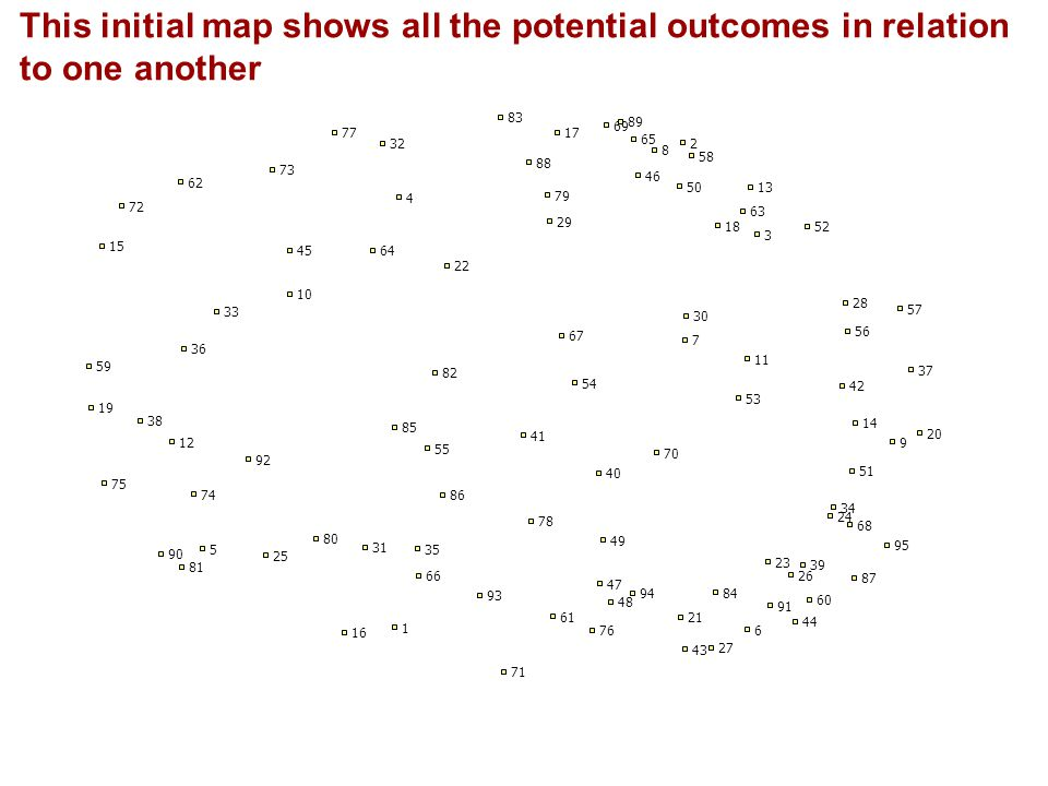 This initial map shows all the potential outcomes in relation to one another 1 2 3 4 5 6 7 8 9 10 11 12 13 14 15 16 17 18 19 20 21 22 23 24 25 26 27 28 29 30 31 32 33 34 35 36 37 38 39 40 41 42 43 44 45 46 47 48 49 50 51 52 53 54 55 56 57 58 59 60 61 62 63 64 65 66 67 68 69 70 71 72 73 74 75 76 77 78 79 80 81 82 83 84 85 86 87 88 89 90 91 92 93 94 95