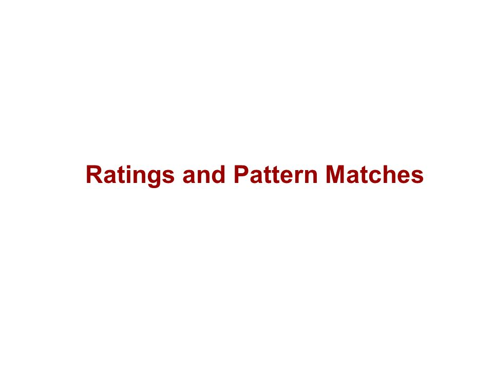 Ratings and Pattern Matches