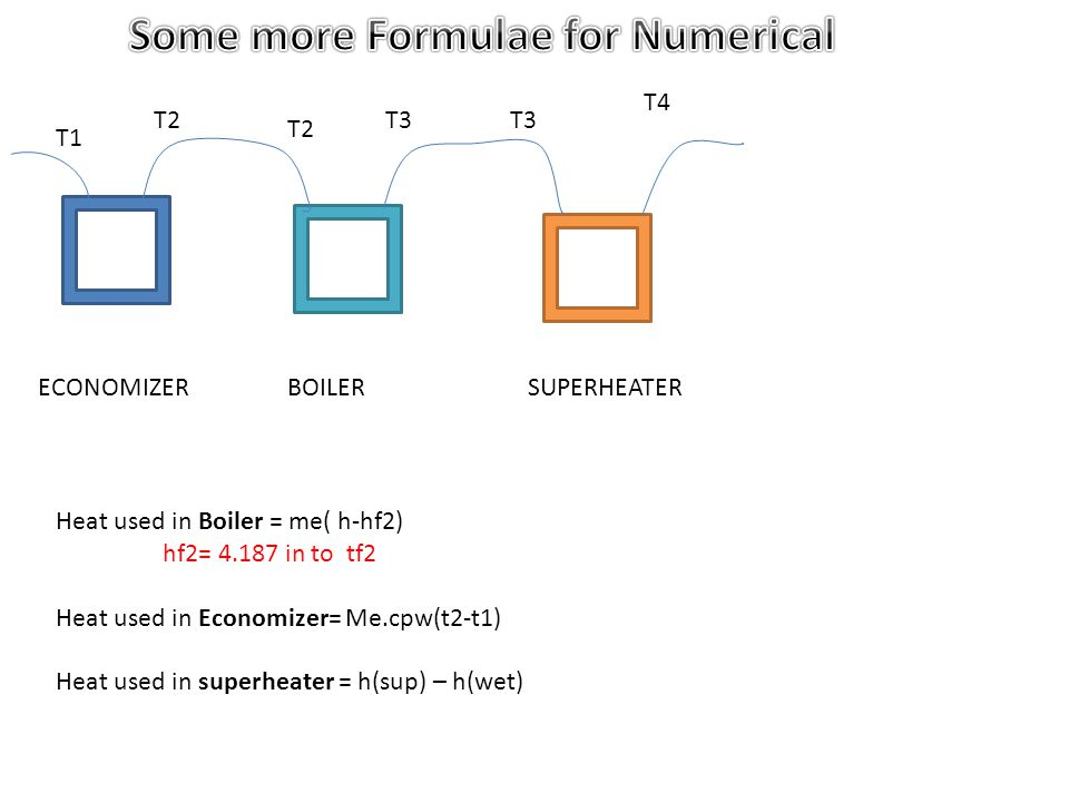 BOILERECONOMIZERSUPERHEATER Heat used in Boiler = me( h-hf2) hf2= 4.187 in to tf2 Heat used in Economizer= Me.cpw(t2-t1) Heat used in superheater = h(sup) – h(wet) T1 T2 T3 T4