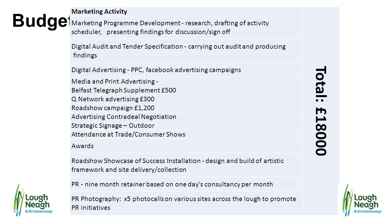 Budget Marketing Activity Total: £18000 Marketing Programme Development - research, drafting of activity scheduler, presenting findings for discussion