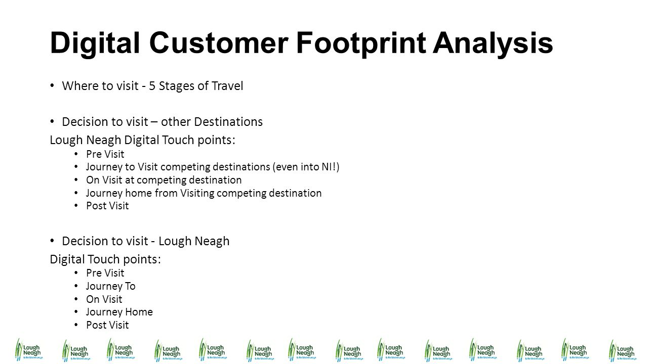 Digital Customer Footprint Analysis Where to visit - 5 Stages of Travel Decision to visit – other Destinations Lough Neagh Digital Touch points: Pre V