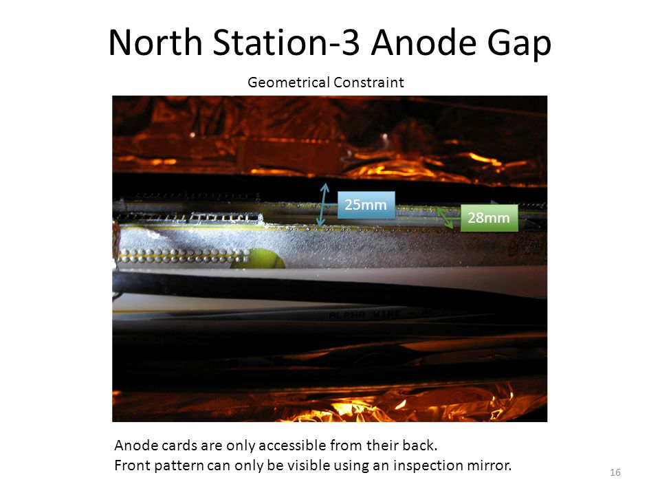 North Station-3 Anode Gap 16 25mm 28mm Geometrical Constraint Anode cards are only accessible from their back. Front pattern can only be visible using