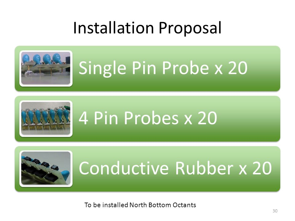 Installation Proposal Single Pin Probe x 20 4 Pin Probes x 20 Conductive Rubber x 20 30 To be installed North Bottom Octants