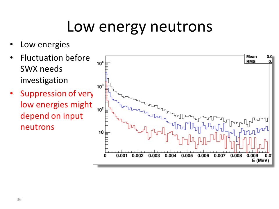 36 Low energy neutrons Low energies Fluctuation before SWX needs investigation Suppression of very low energies might depend on input neutrons behind