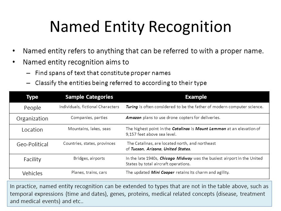 Named Entity Recognition Named entity refers to anything that can be referred to with a proper name. Named entity recognition aims to – Find spans of