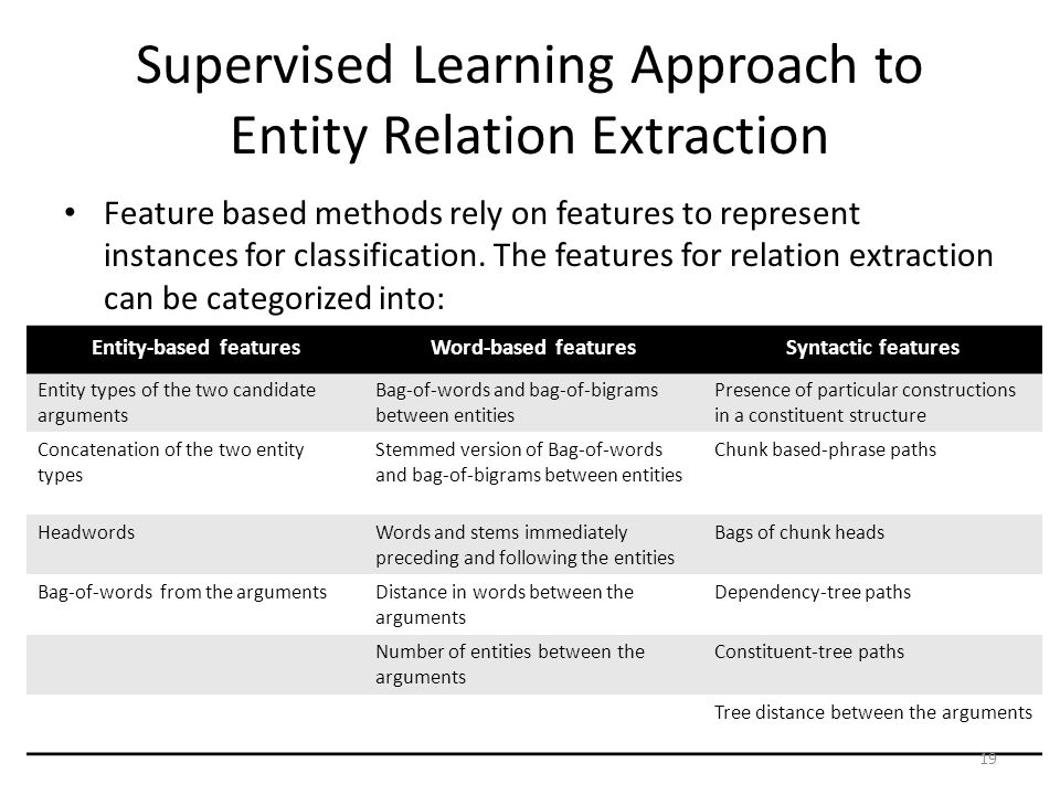 Supervised Learning Approach to Entity Relation Extraction Feature based methods rely on features to represent instances for classification. The featu