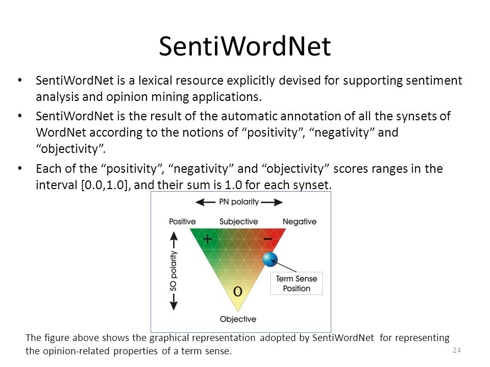SentiWordNet SentiWordNet is a lexical resource explicitly devised for supporting sentiment analysis and opinion mining applications. SentiWordNet is