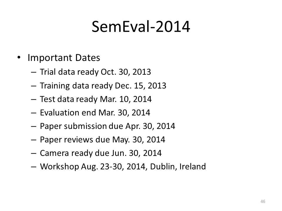 SemEval-2014 Important Dates – Trial data ready Oct. 30, 2013 – Training data ready Dec. 15, 2013 – Test data ready Mar. 10, 2014 – Evaluation end Mar