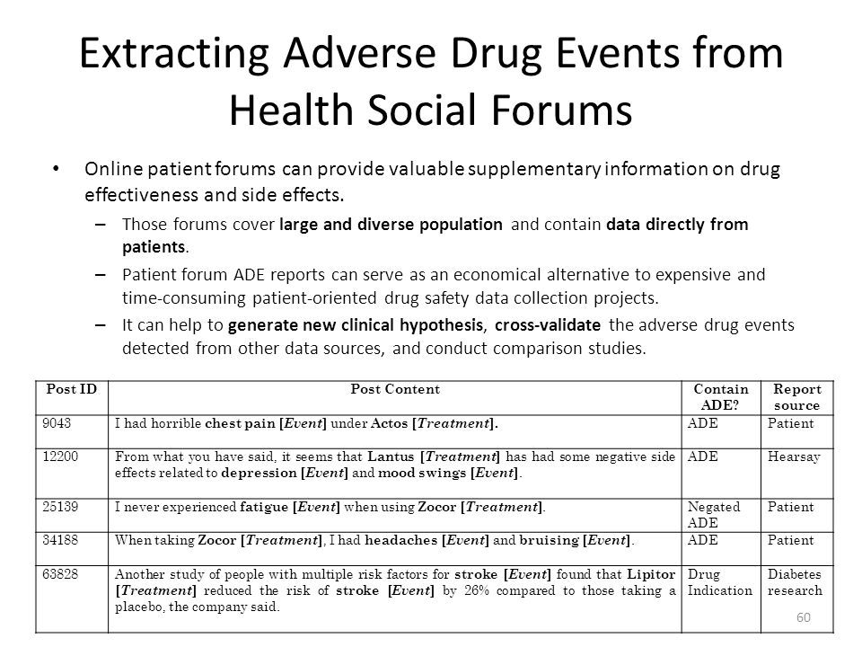 Extracting Adverse Drug Events from Health Social Forums Online patient forums can provide valuable supplementary information on drug effectiveness an