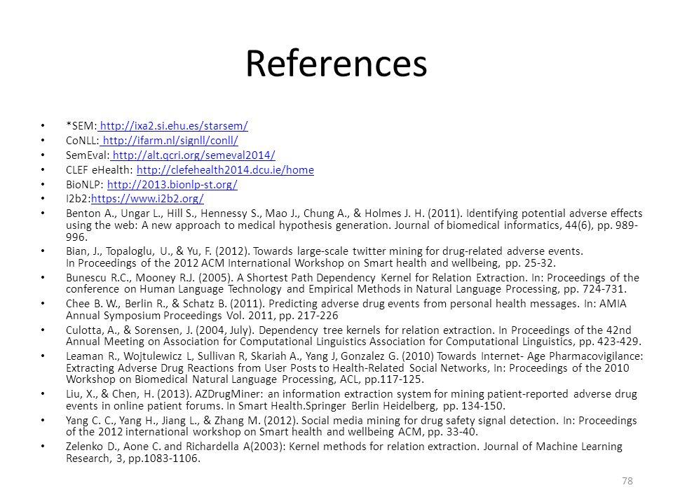 References *SEM: http://ixa2.si.ehu.es/starsem/ http://ixa2.si.ehu.es/starsem/ CoNLL: http://ifarm.nl/signll/conll/ http://ifarm.nl/signll/conll/ SemE
