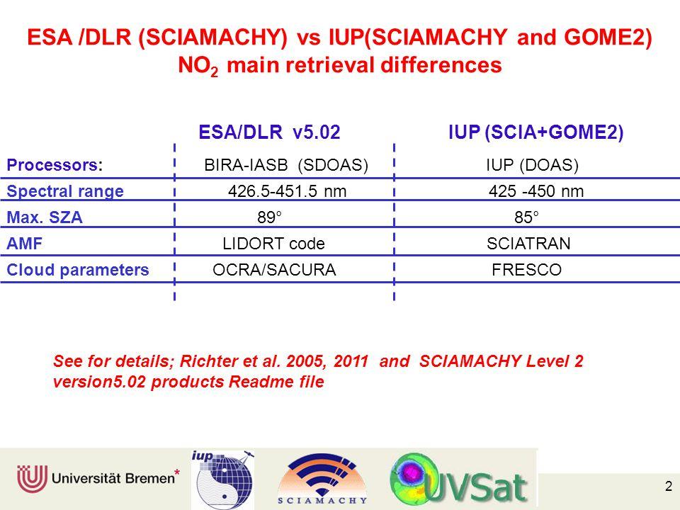 ESA /DLR (SCIAMACHY) vs IUP(SCIAMACHY and GOME2) NO 2 main retrieval differences 2 ESA/DLR v5.02 IUP (SCIA+GOME2) Processors: BIRA-IASB (SDOAS) IUP (DOAS) Spectral range 426.5-451.5 nm 425 -450 nm Max.