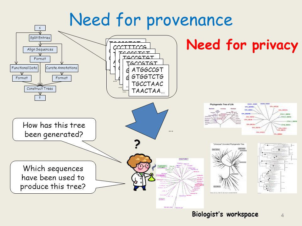 5 Outline The need: Workflow provenance repositories The challenge of privacy Privacy-aware search and query