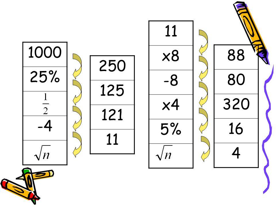 1000 25% -4 11 x8 -8 x4 5% 250 125 121 11 88 80 320 16 4