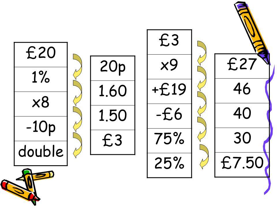 £20 1% x8 -10p double £3 x9 +£19 -£6 75% 25% 20p 1.60 1.50 £3 £27 46 40 30 £7.50