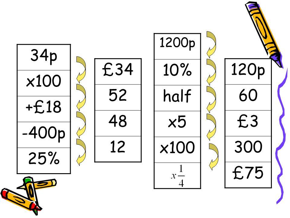 34p x100 +£18 -400p 25% 1200p 10% half x5 x100 £34 52 48 12 120p 60 £3 300 £75