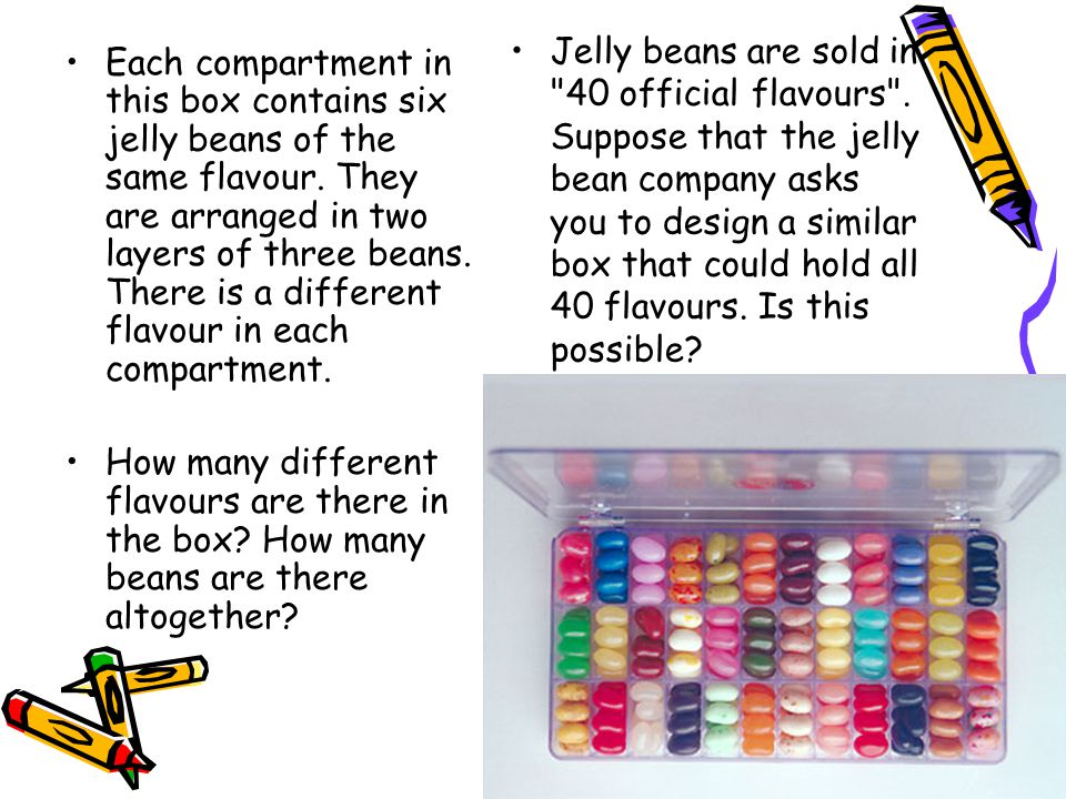 Each compartment in this box contains six jelly beans of the same flavour. They are arranged in two layers of three beans. There is a different flavou