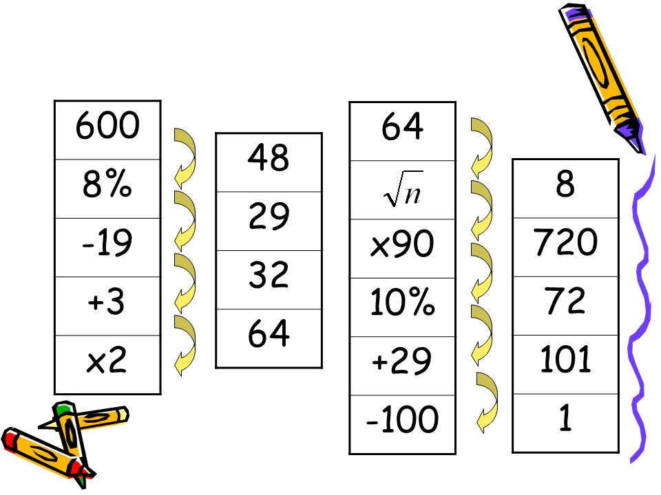 600 8% -19 +3 x2 64 x90 10% +29 -100 48 29 32 64 8 720 72 101 1