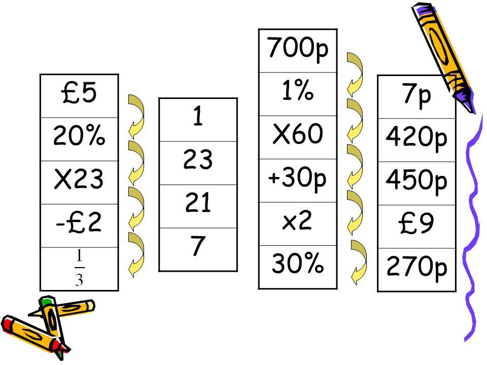 £5 20% X23 -£2 700p 1% X60 +30p x2 30% 1 23 21 7 7p 420p 450p £9 270p