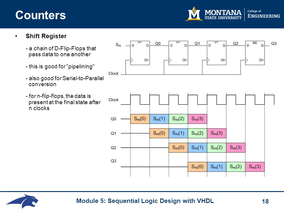 Module 5: Sequential Logic Design with VHDL 18 Counters Shift Register - a chain of D-Flip-Flops that pass data to one another - this is good for