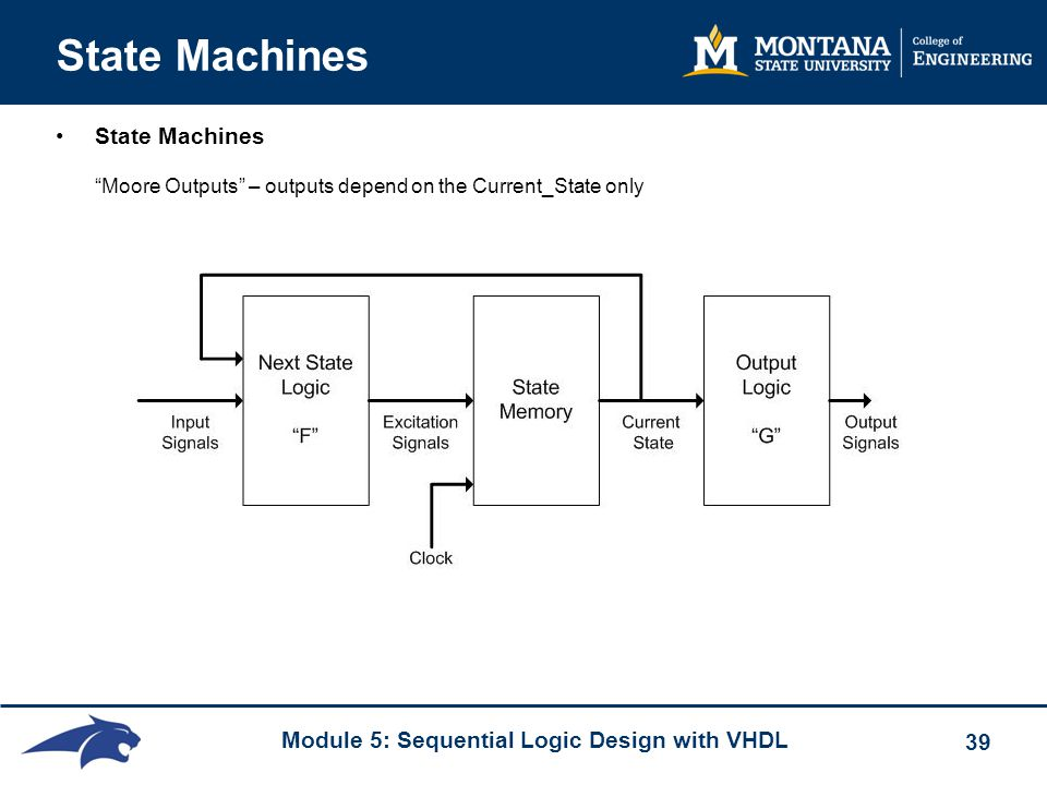 """Module 5: Sequential Logic Design with VHDL 39 State Machines State Machines """"Moore Outputs"""" – outputs depend on the Current_State only"""