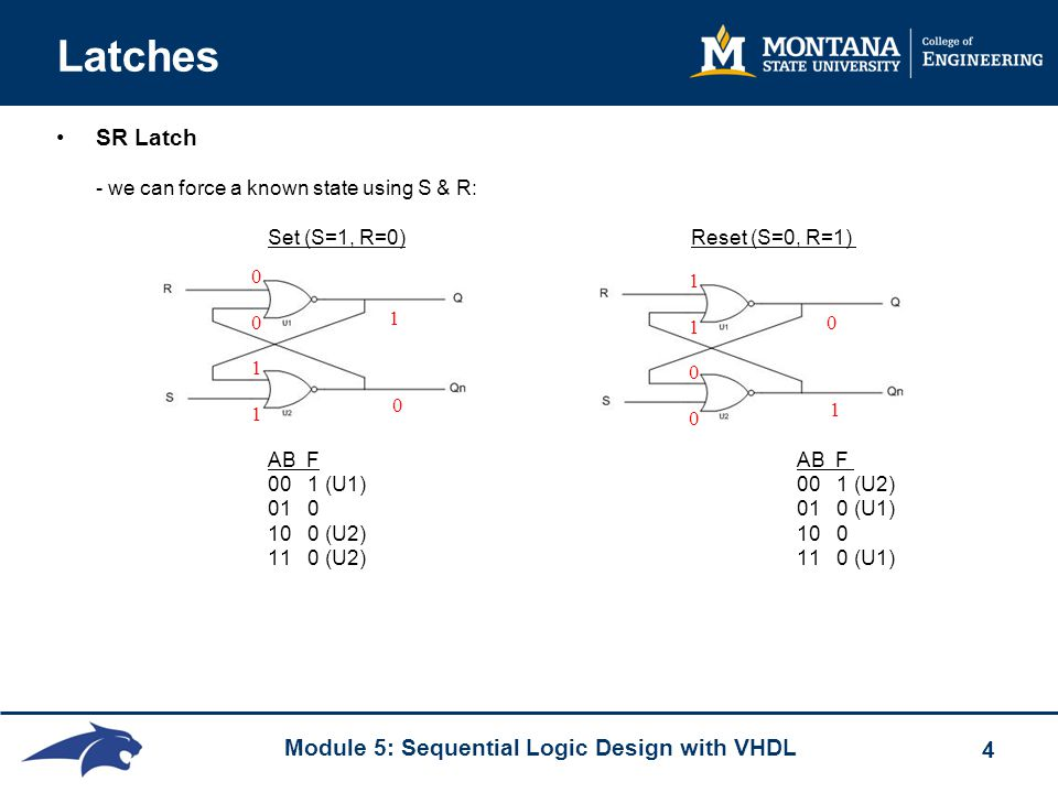 Module 5: Sequential Logic Design with VHDL 4 Latches SR Latch - we can force a known state using S & R: Set (S=1, R=0)Reset (S=0, R=1) AB FAB F 00 1