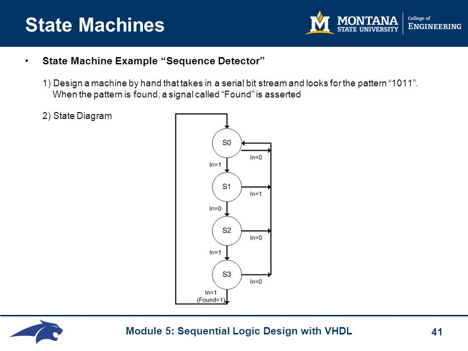 Module 5: Sequential Logic Design with VHDL 41 State Machines State Machine Example Sequence Detector 1) Design a machine by hand that takes in a serial bit stream and looks for the pattern 1011 .