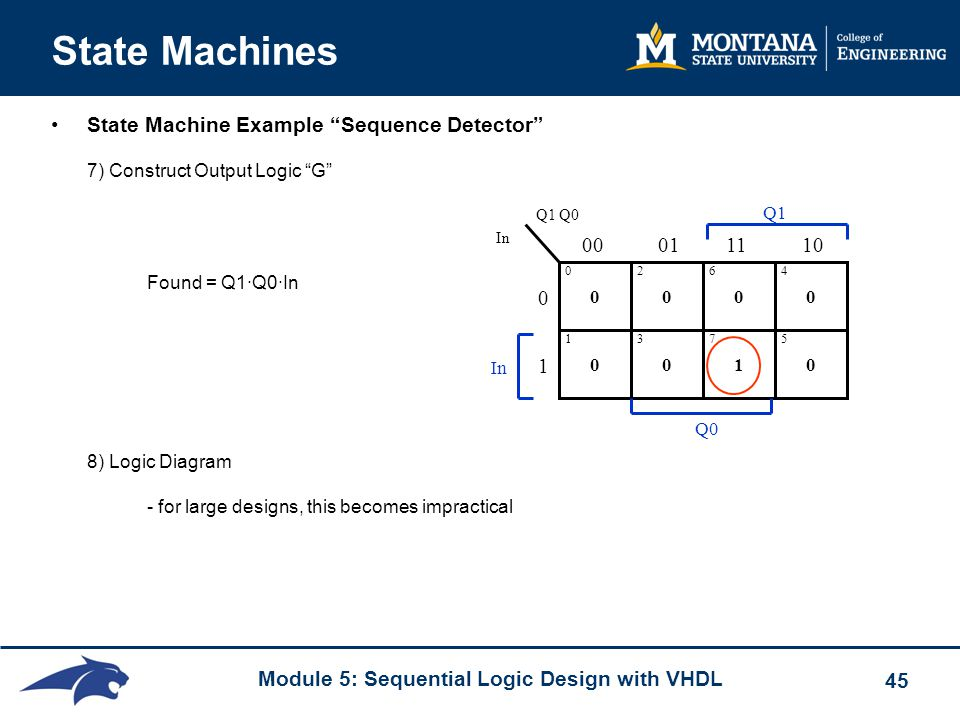 """Module 5: Sequential Logic Design with VHDL 45 State Machines State Machine Example """"Sequence Detector"""" 7) Construct Output Logic """"G"""" Found = Q1∙Q0∙In"""