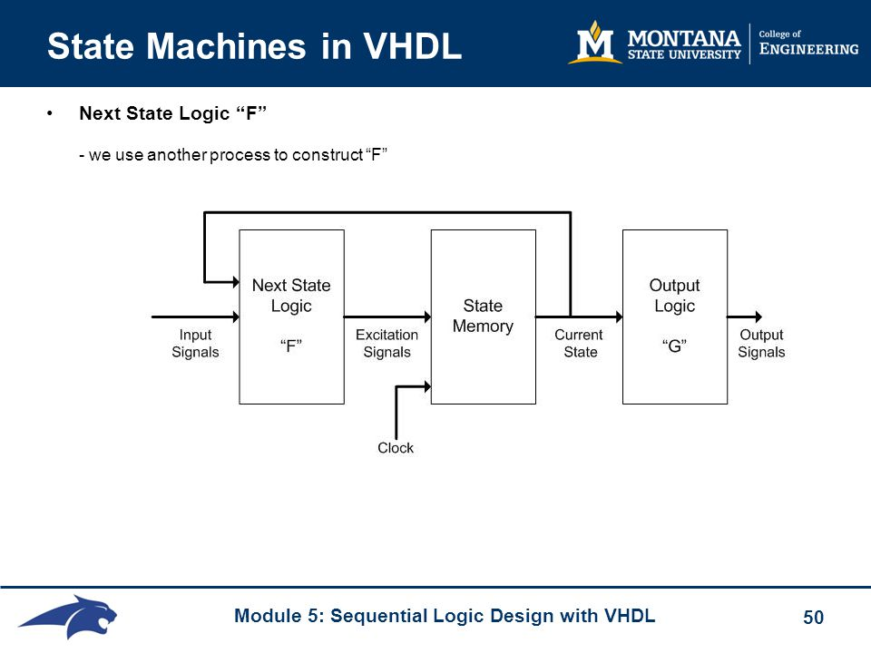 """Module 5: Sequential Logic Design with VHDL 50 State Machines in VHDL Next State Logic """"F"""" - we use another process to construct """"F"""""""