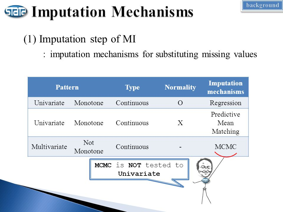 (1) Imputation step of MI : imputation mechanisms for substituting missing values PatternTypeNormality Imputation mechanisms UnivariateMonotoneContinuousORegression UnivariateMonotoneContinuousX Predictive Mean Matching Multivariate Not Monotone Continuous-MCMC MCMC is NOT tested to Univariate