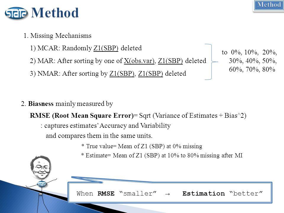 1. Missing Mechanisms 1) MCAR: Randomly Z1(SBP) deleted 2) MAR: After sorting by one of X(obs.var), Z1(SBP) deleted 3) NMAR: After sorting by Z1(SBP),