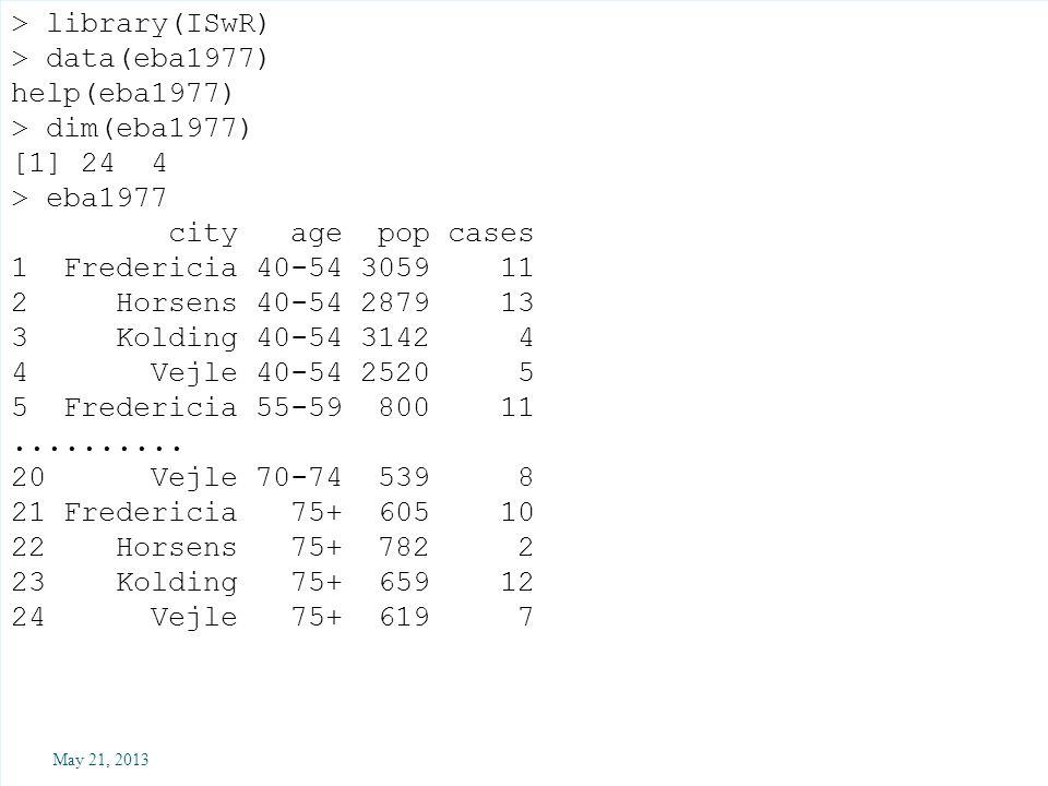 > library(ISwR) > data(eba1977) help(eba1977) > dim(eba1977) [1] 24 4 > eba1977 city age pop cases 1 Fredericia 40-54 3059 11 2 Horsens 40-54 2879 13 3 Kolding 40-54 3142 4 4 Vejle 40-54 2520 5 5 Fredericia 55-59 800 11..........