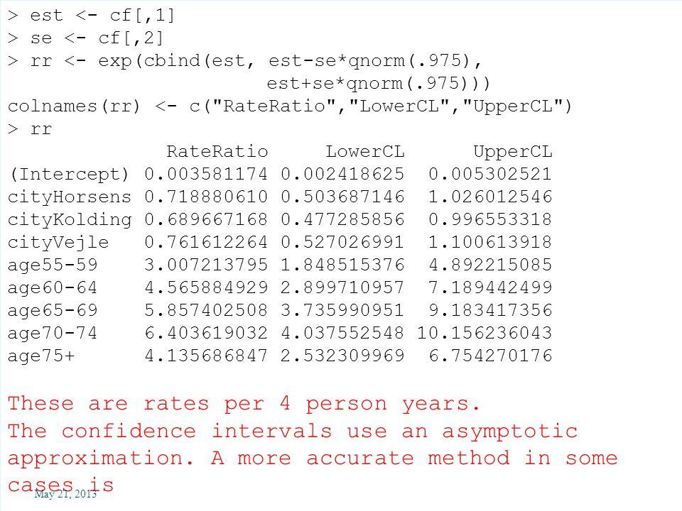 > est <- cf[,1] > se <- cf[,2] > rr <- exp(cbind(est, est-se*qnorm(.975), est+se*qnorm(.975))) colnames(rr) <- c( RateRatio , LowerCL , UpperCL ) > rr RateRatio LowerCL UpperCL (Intercept) 0.003581174 0.002418625 0.005302521 cityHorsens 0.718880610 0.503687146 1.026012546 cityKolding 0.689667168 0.477285856 0.996553318 cityVejle 0.761612264 0.527026991 1.100613918 age55-59 3.007213795 1.848515376 4.892215085 age60-64 4.565884929 2.899710957 7.189442499 age65-69 5.857402508 3.735990951 9.183417356 age70-74 6.403619032 4.037552548 10.156236043 age75+ 4.135686847 2.532309969 6.754270176 These are rates per 4 person years.