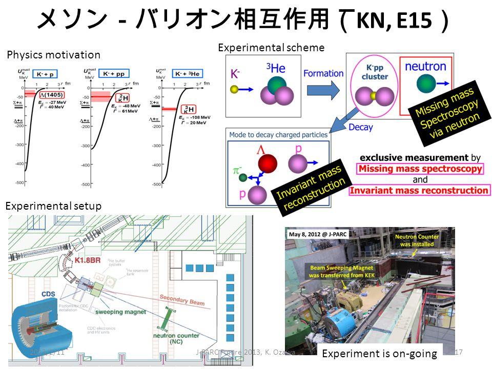 メソン-バリオン相互作用( KN, E15 ) 17 Physics motivation Experimental setup Experimental scheme Experiment is on-going 2013/2/11J-PARC Future 2013, K. Ozawa