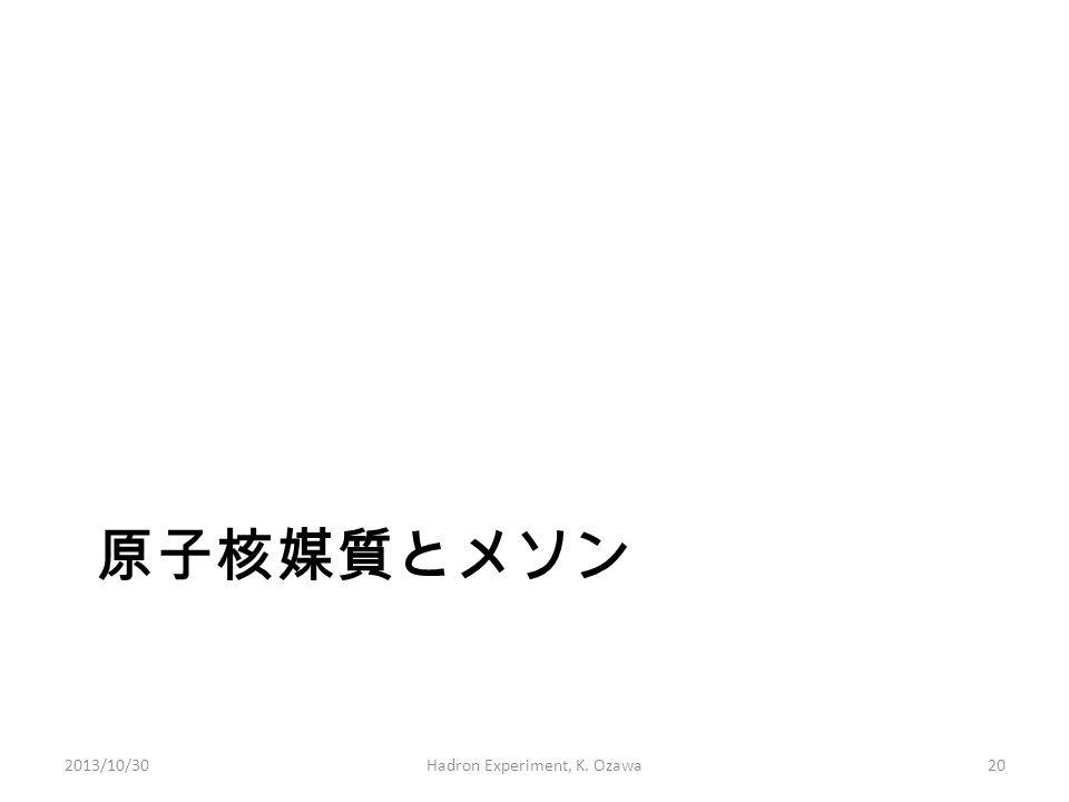 原子核媒質とメソン 2013/10/30Hadron Experiment, K. Ozawa20
