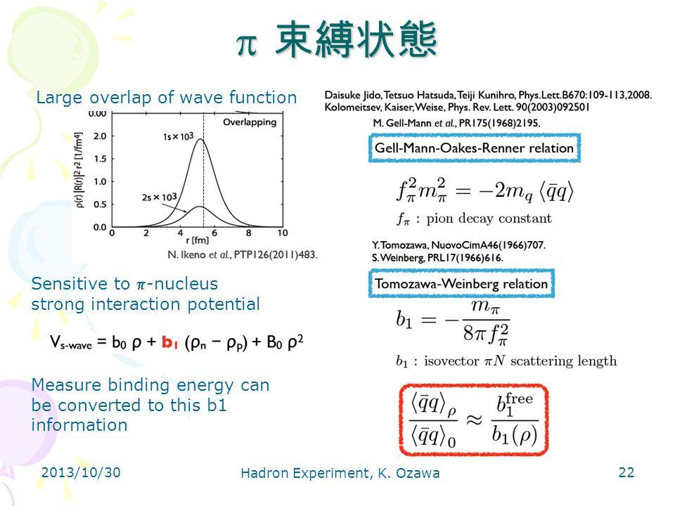  束縛状態 2013/10/30 Hadron Experiment, K. Ozawa 22 Large overlap of wave function Sensitive to -nucleus strong interaction potential Measure binding en
