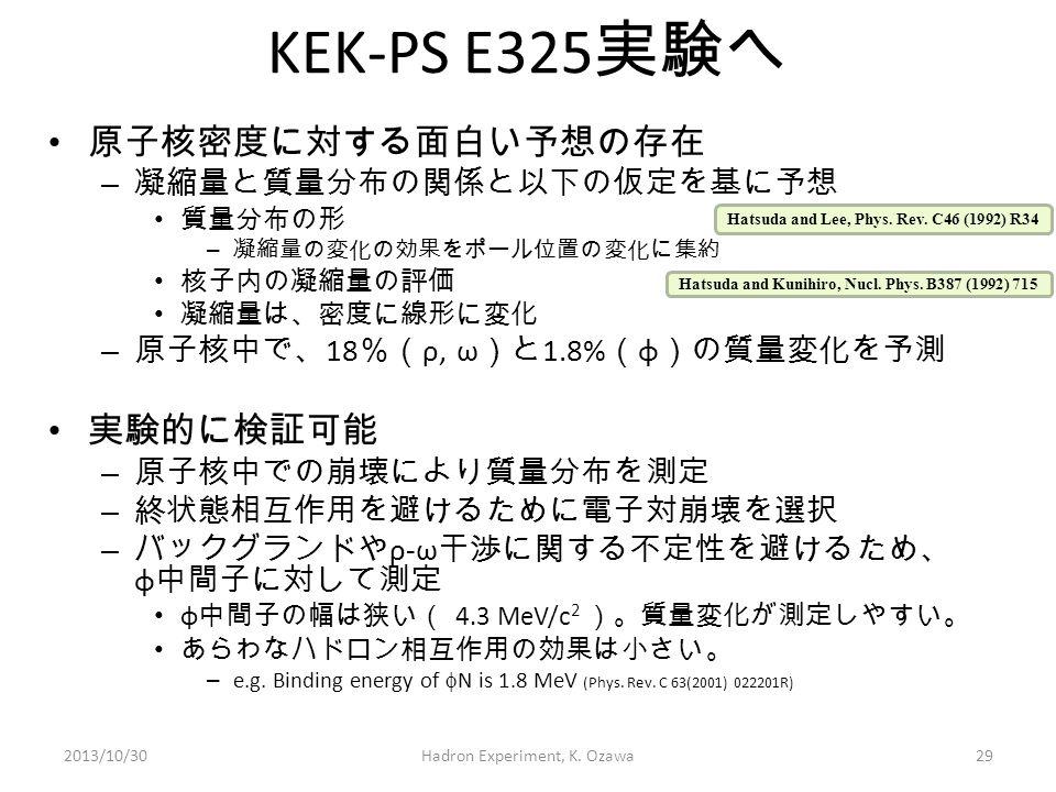 KEK-PS E325 実験へ 原子核密度に対する面白い予想の存在 – 凝縮量と質量分布の関係と以下の仮定を基に予想 質量分布の形 – 凝縮量の変化の効果をポール位置の変化に集約 核子内の凝縮量の評価 凝縮量は、密度に線形に変化 – 原子核中で、 18 %( ρ, ω )と 1.8% ( φ )の質
