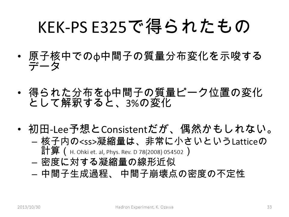 KEK-PS E325 で得られたもの 原子核中での φ 中間子の質量分布変化を示唆する データ 得られた分布を φ 中間子の質量ピーク位置の変化 として解釈すると、 3% の変化 初田 -Lee 予想と Consistent だが、偶然かもしれない。 – 核子内の 凝縮量は、非常に小さいという L
