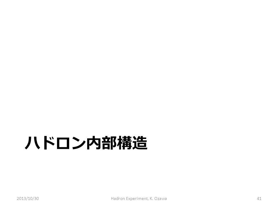 ハドロン内部構造 2013/10/30Hadron Experiment, K. Ozawa41