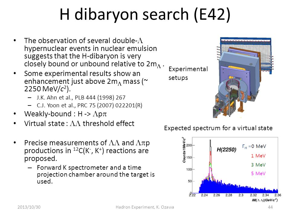 H dibaryon search (E42) The observation of several double-  hypernuclear events in nuclear emulsion suggests that the H-dibaryon is very closely boun