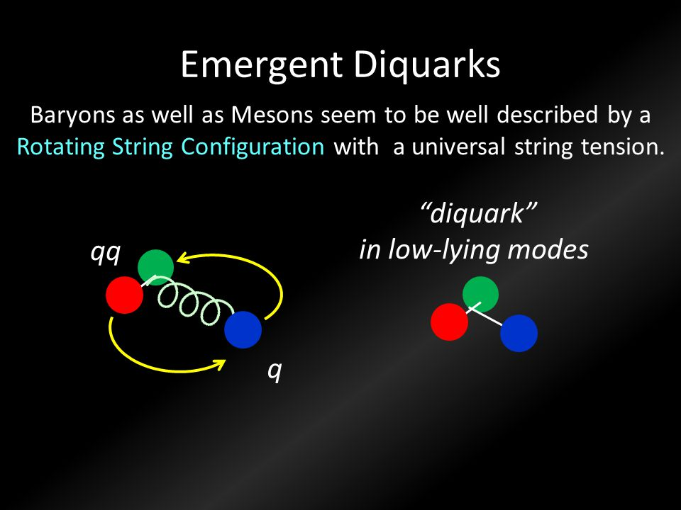 """Emergent Diquarks Baryons as well as Mesons seem to be well described by a Rotating String Configuration with a universal string tension. """"diquark"""" in"""