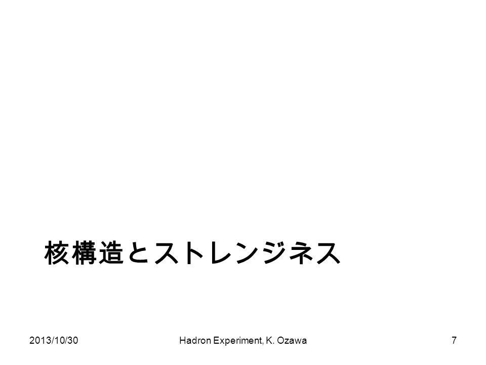 核構造とストレンジネス 2013/10/30Hadron Experiment, K. Ozawa7