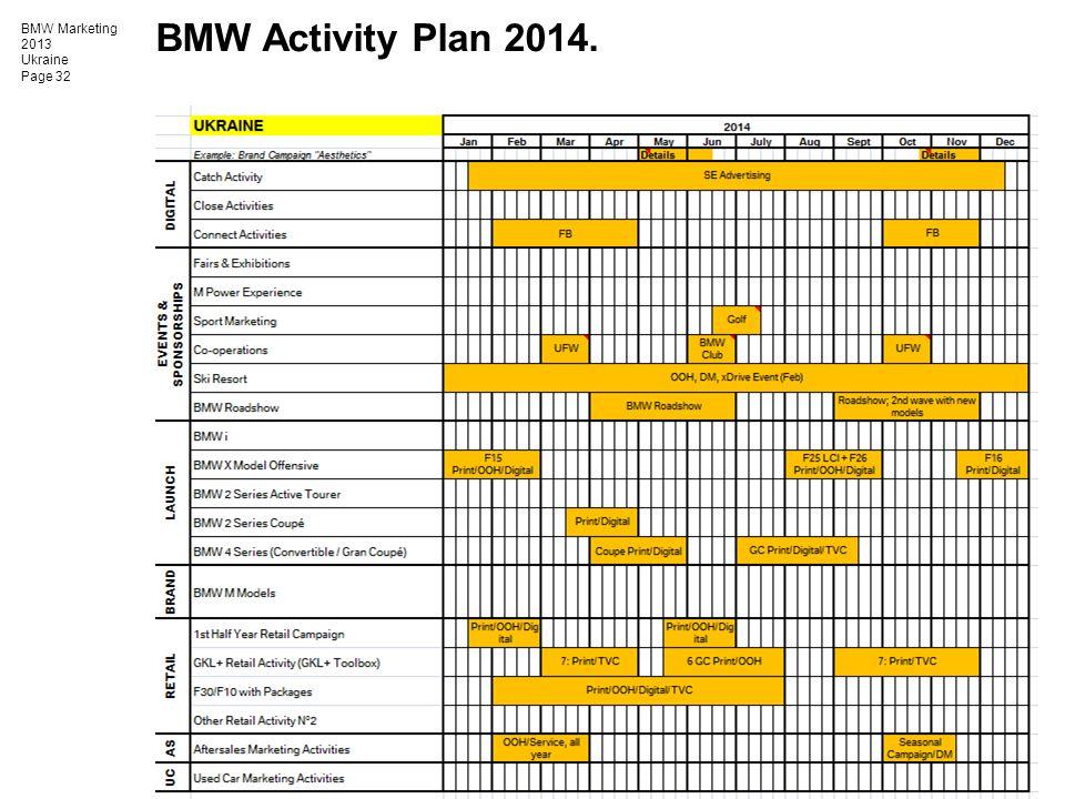 BMW Marketing 2013 Ukraine Page 32 BMW Activity Plan 2014.