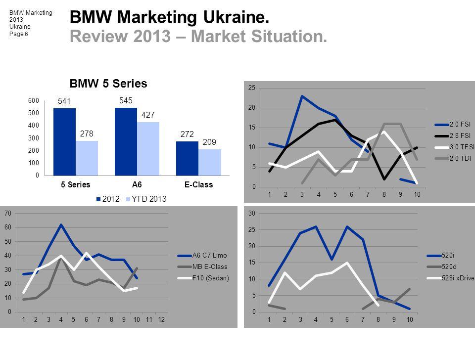 BMW Marketing 2013 Ukraine Page 6 BMW 5 Series BMW Marketing Ukraine. Review 2013 – Market Situation.