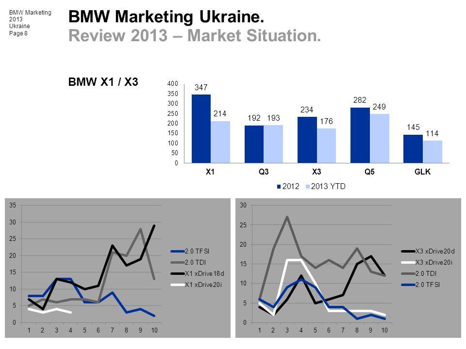 BMW Marketing 2013 Ukraine Page 8 BMW X1 / X3 BMW Marketing Ukraine. Review 2013 – Market Situation.