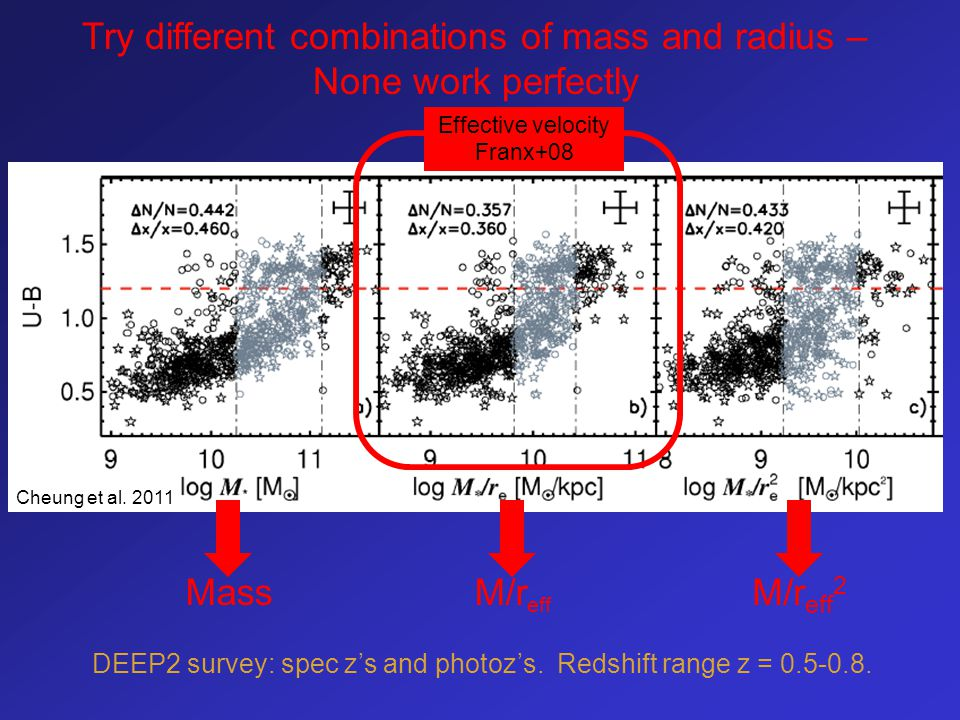 Try different combinations of mass and radius – None work perfectly Cheung et al.